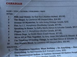 Globe Bestsellers